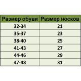 """Носки  Бамбук ТМ """"Ярослав"""" арт.1/19 морская волна"""